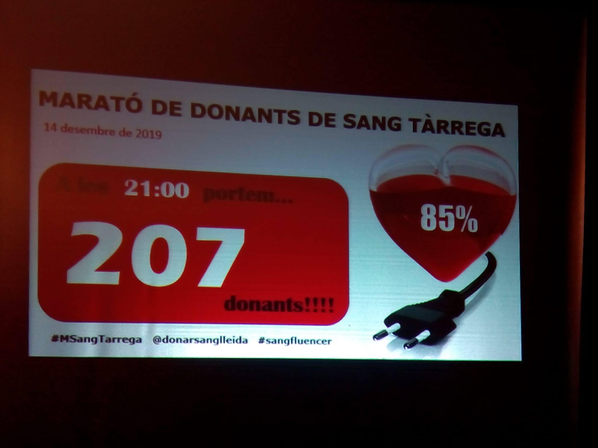 La Marató de Donants de Sang de Tàrrega es tanca amb 207 donacions